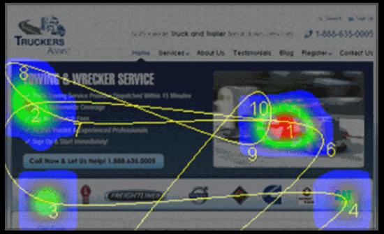 La carte de chaleur montre que le regard est principalement attiré par la photo